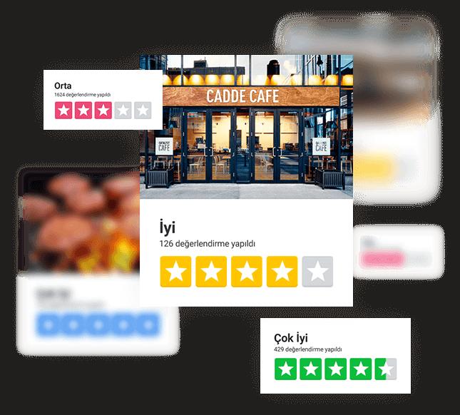 restoran cafe işletme kaydı